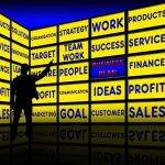 How To Start A Business Online – Content And Affiliate Marketing